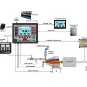 Exemple d'application du Flex500 sur turbine