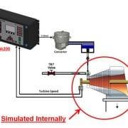 Simulation de fonctionnement de turbines vapeur avec le Peak200 de Woodward